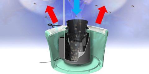 Fonctionnement du piège à moustiques BIOGENT
