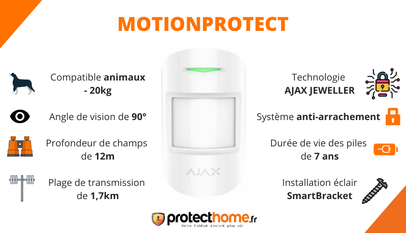 Détecteur de mouvements AJAX alarme