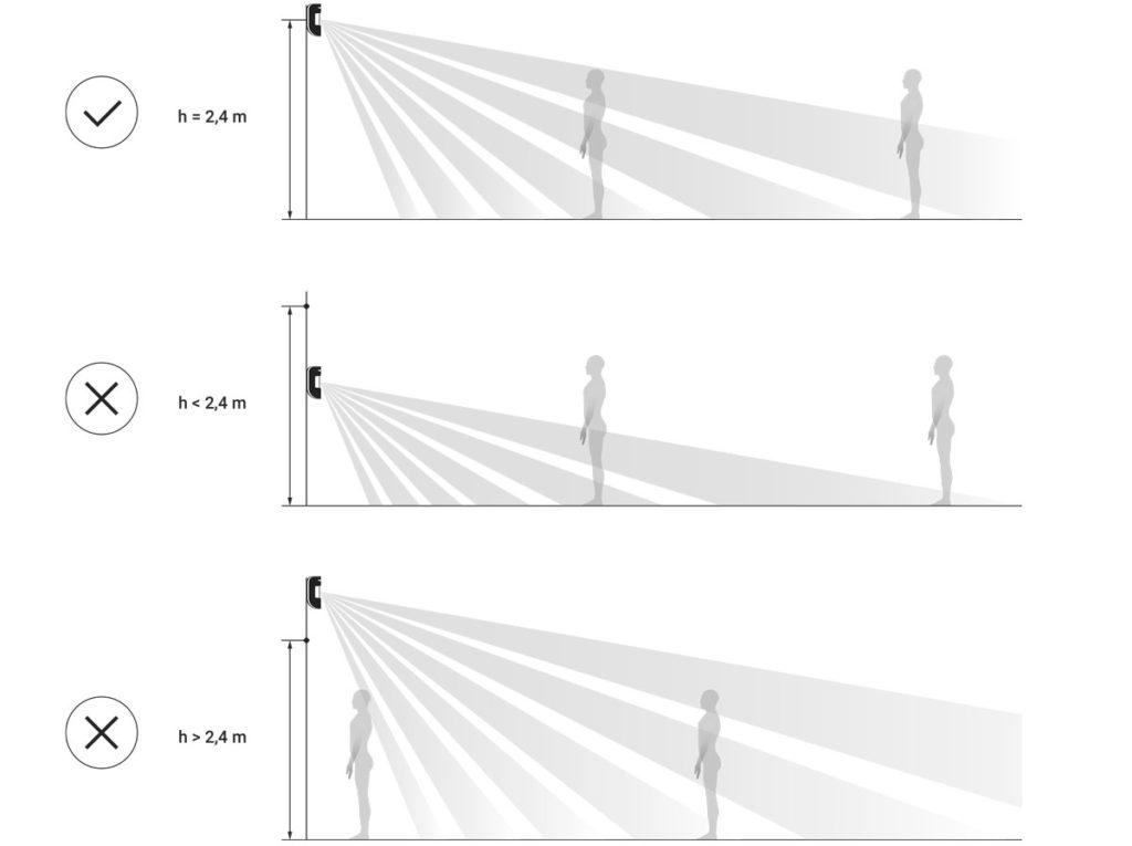 Hauteur de fixation du détecteur de mouvements AJAX