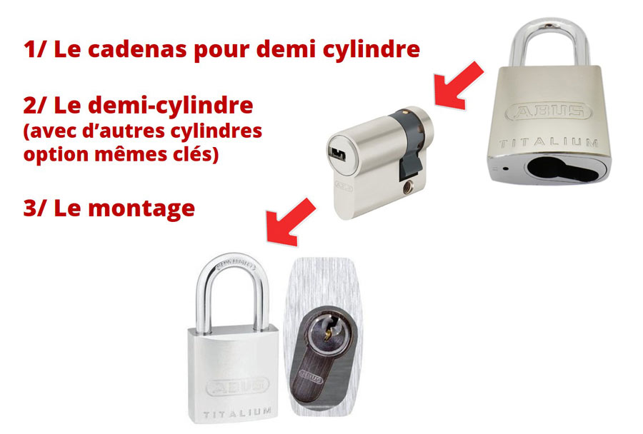 demi cylindre et cadenas